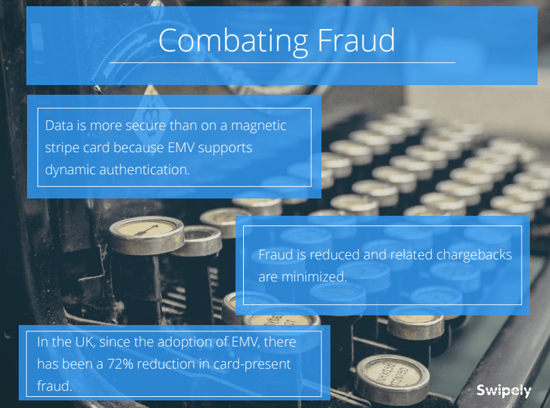 combating fraud C ybercrime is a major concern for banks around the world until recently, the focus of attacks has tended to be on banks' customers through card.