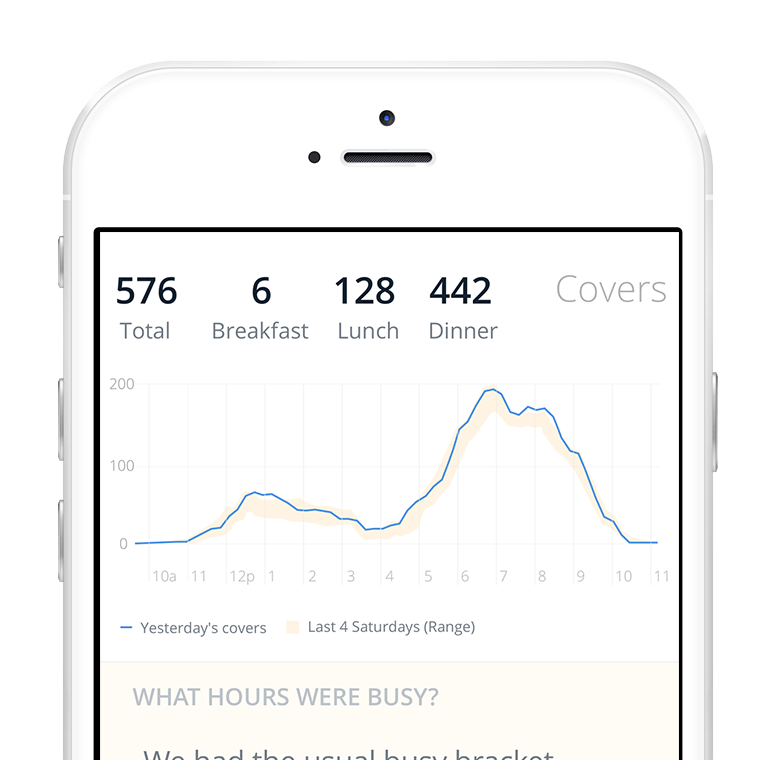 Upserve Restaurant Analytics on Mobile