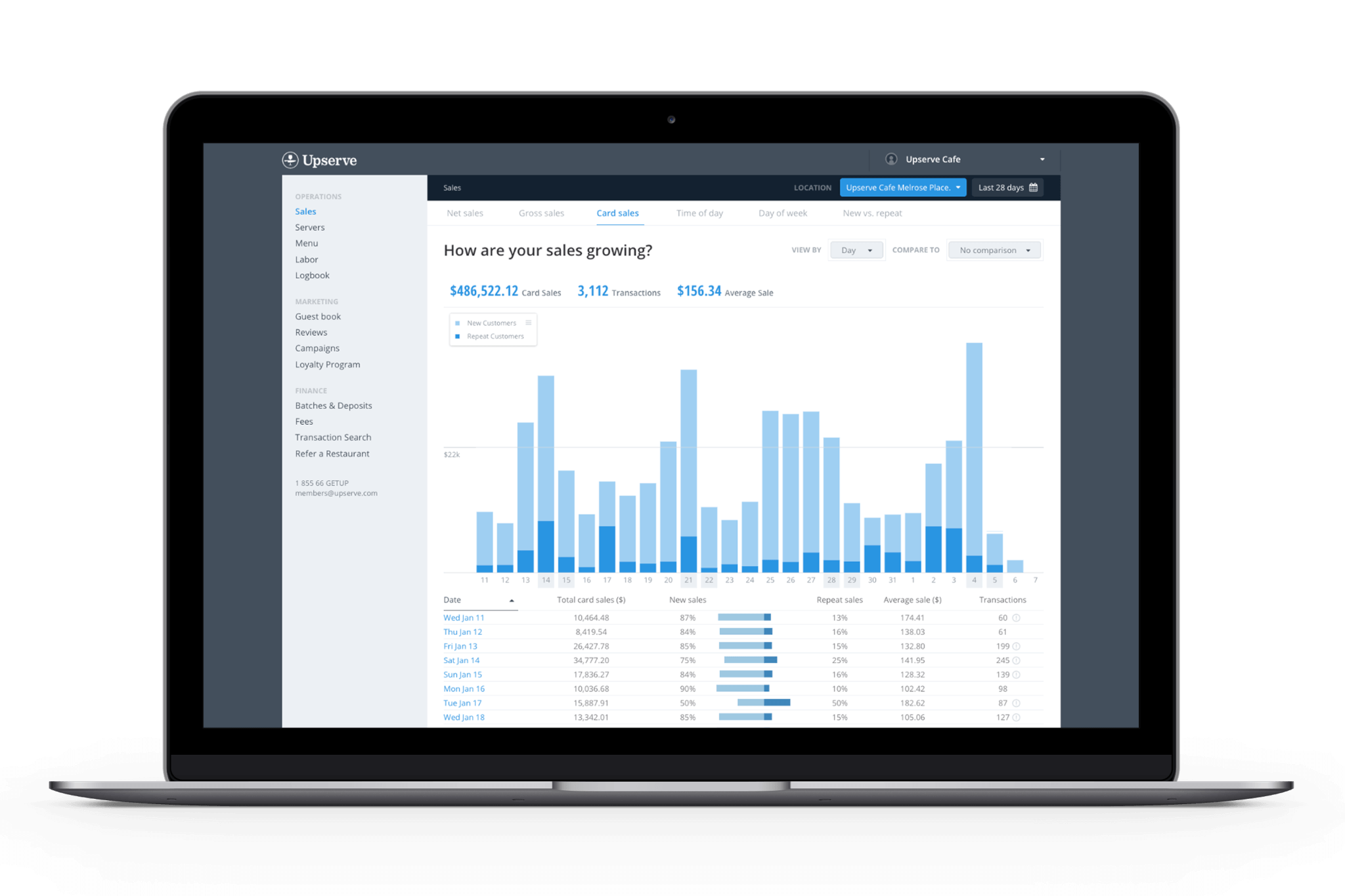 Watch your sales grow with Upserve's Sales Reports