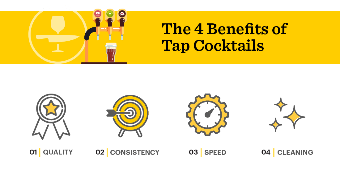 Why bars and restaurants should embrace cocktails on tap