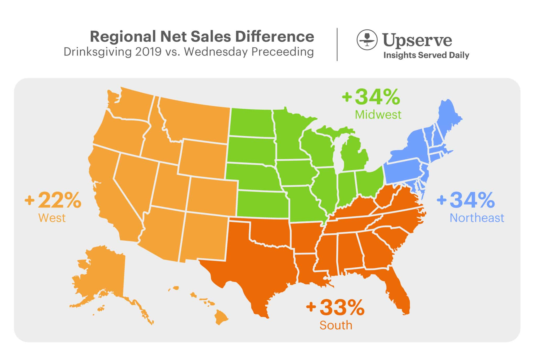 regional sales differences drinksgiving