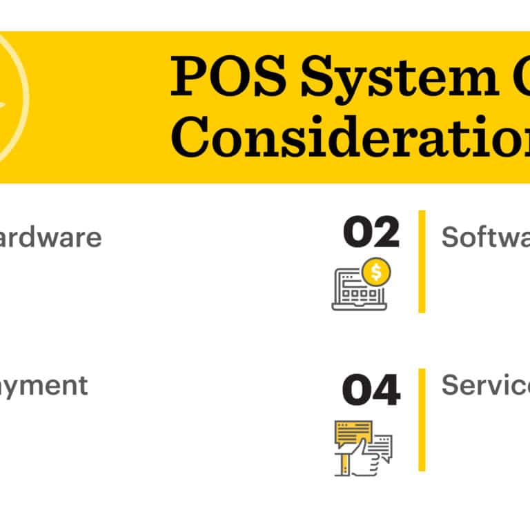 How much do restaurant POS cost