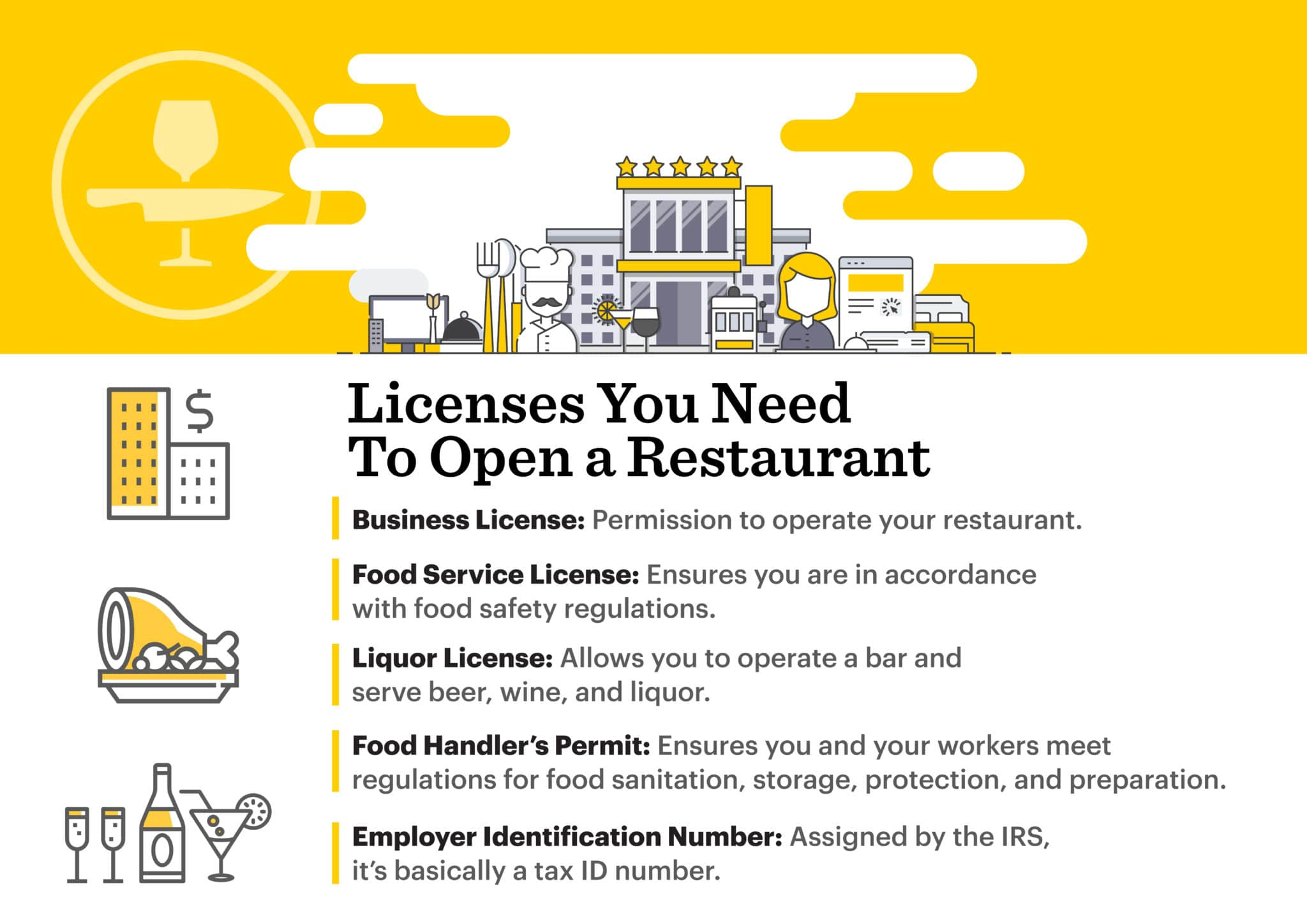Learn more about business, food, liquor, and food permit licenses