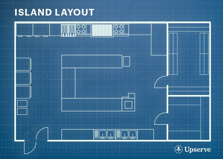 Which Commercial Kitchen Layout is Right for Your Restaurant?