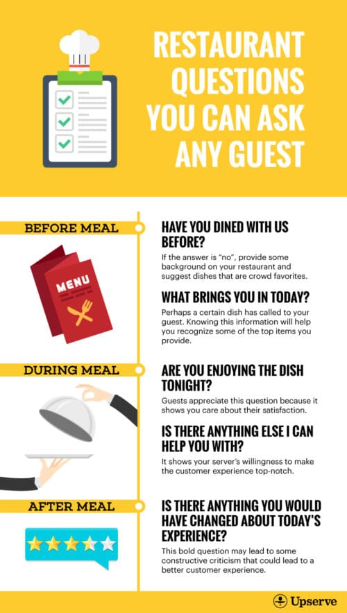 Questions to ask restaurant guests before, during, and after the meal