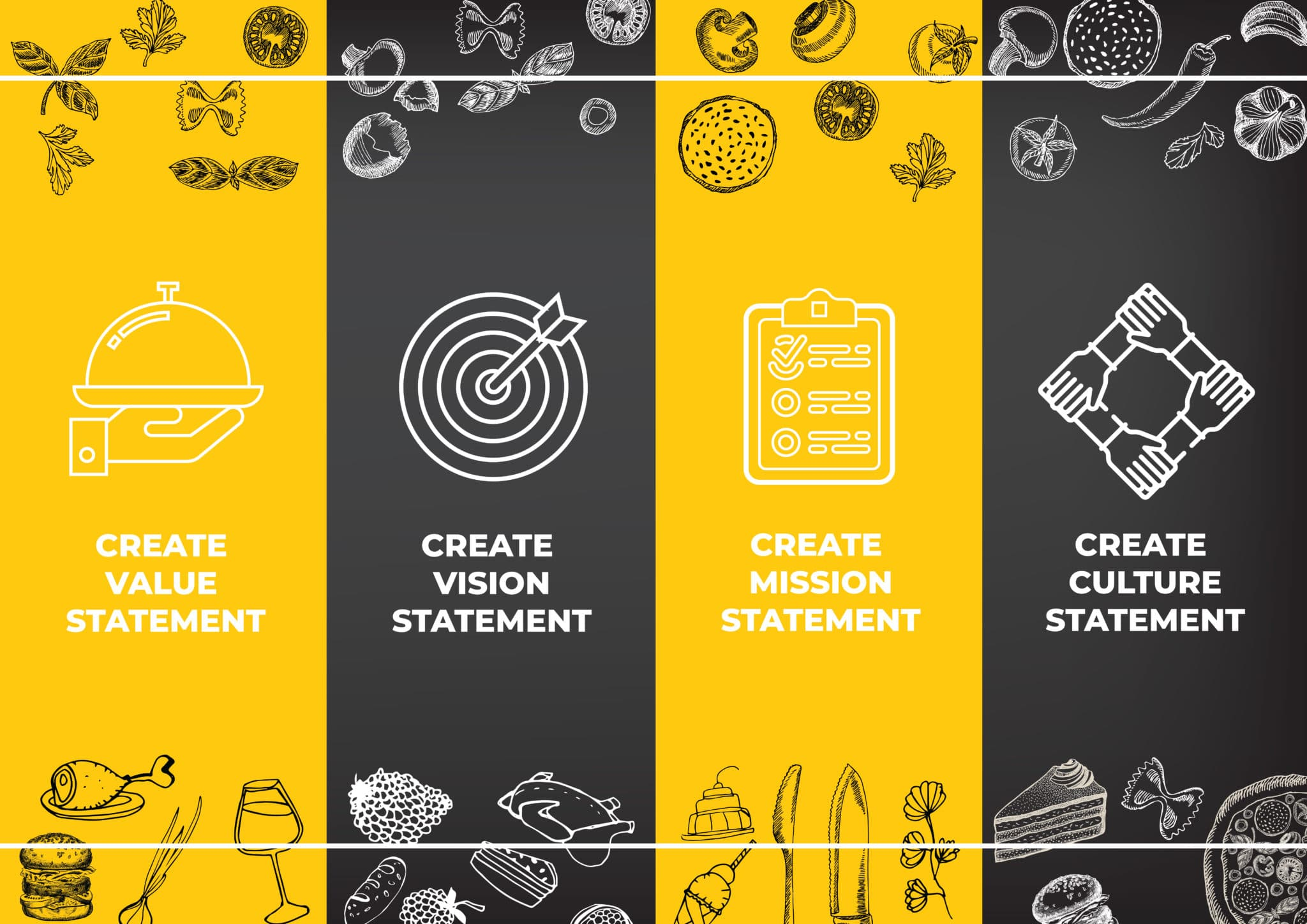 10 examples of restaurant mission vision statements