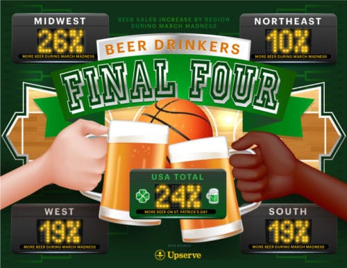 March Madness beer infographic