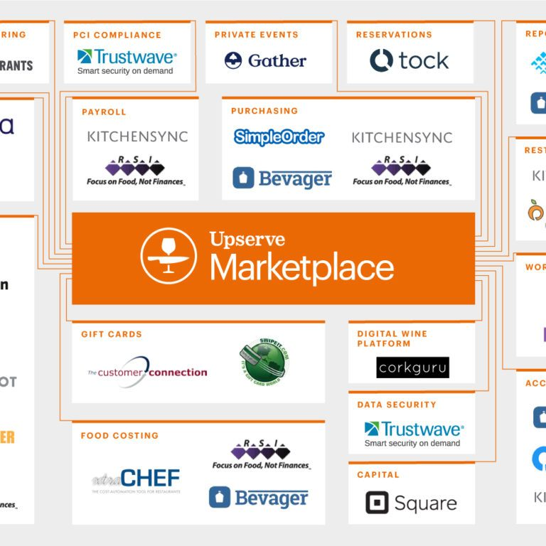 upserve marketplace