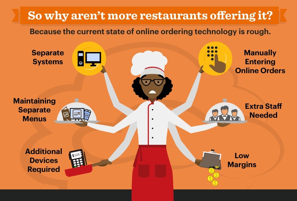 Why-aren't-more-offering-it-Infographic