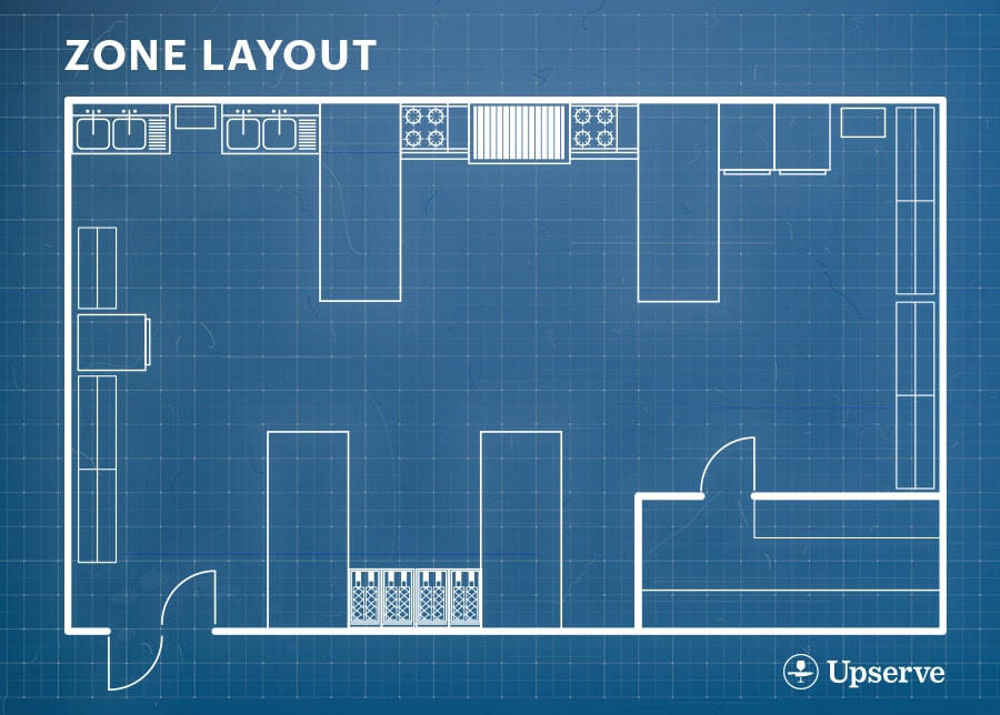 Zone Kitchen commercial kitchen layout