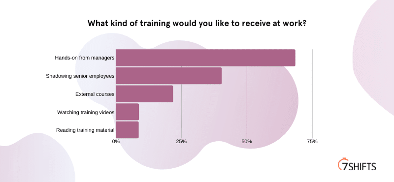graph: employee onboarding competitive advantage