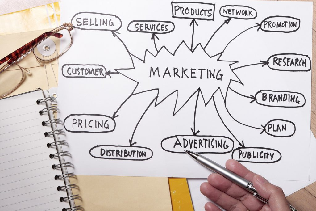 restaurant marketing strategy concept - many uses for company.